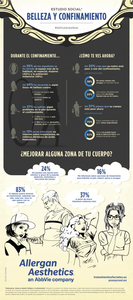 Infografia BELLEZA Y CONFINAMIENTO1
